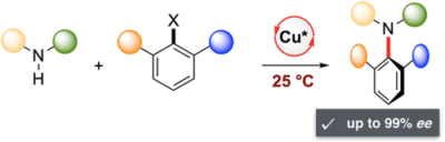 Enantioselective Synthesis of N–C Axially Chiral Compounds by Cu‐Catalyzed Atroposelective Aryl Amination
