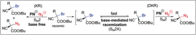 Kinetic and Dynamic Kinetic Resolution of Racemic Tertiary Bromides by Pentanidium‐Catalyzed Phase‐Transfer Azidation