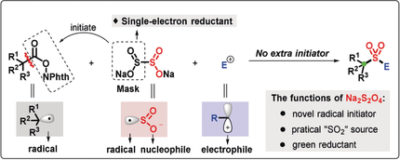 Sodium Dithionite‐Mediated Decarboxylative Sulfonylation: Facile Access to Tertiary Sulfones