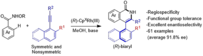 Rhodium(III)‐Catalyzed Atroposelective Synthesis of Biaryls by C−H Activation and Intermolecular Coupling with Sterically Hindered Alkynes