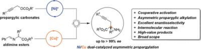 Cooperative Ni/Cu‐Catalyzed Asymmetric Propargylic Alkylation of Aldimine Esters