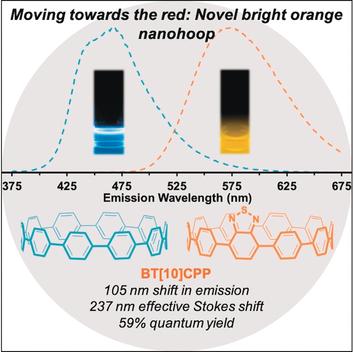 Synthesis, Characterization, and Computational Investigation of Bright Orange‐Emitting Benzothiadiazole [10]Cycloparaphenylene