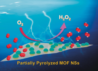 Partially Pyrolyzed Binary Metal–Organic Framework Nanosheets for Efficient Electrochemical Hydrogen Peroxide Synthesis