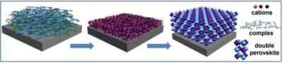 Aqueous Chemical Solution Deposition of Functional Double Perovskite Epitaxial Thin Films