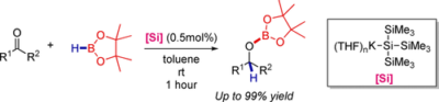 Silyl Anion Initiated Hydroboration of Aldehydes and Ketones