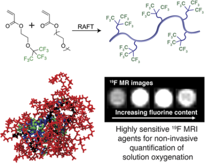 Partially Fluorinated Copolymers as Oxygen Sensitive 19F MRI Agents