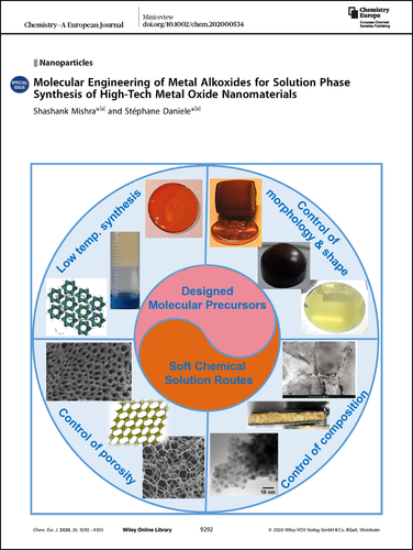 Frontispiece: Molecular Engineering of Metal Alkoxides for Solution Phase Synthesis of High‐Tech Metal Oxide Nanomaterials