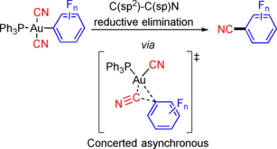 Mechanistic Insights into C(sp2)−C(sp)N Reductive Elimination from Gold(III) Cyanide Complexes