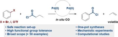 Palladium‐Catalyzed Chlorocarbonylation of Aryl (Pseudo)Halides Through In Situ Generation of Carbon Monoxide