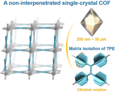 Non‐Interpenetrated Single‐Crystal Covalent Organic Frameworks