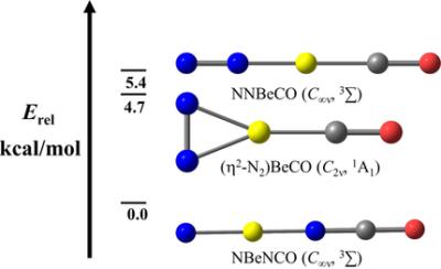 Beryllium Atom Mediated Dinitrogen Activation via Coupling with Carbon Monoxide