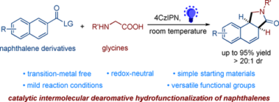 Intermolecular Dearomatization of Naphthalene Derivatives by Photoredox‐Catalyzed 1,2‐Hydroalkylation