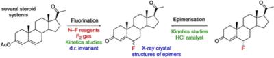 Kinetics of Electrophilic Fluorination of Steroids and Epimerisation of Fluorosteroids