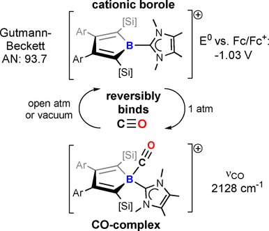 A Cationic NHC‐Supported Borole