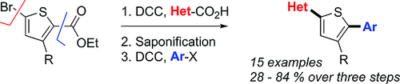 Successive Pd‐Catalyzed Decarboxylative Cross‐Couplings for the Modular Synthesis of Non‐Symmetric Di‐Aryl‐Substituted Thiophenes