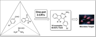 One‐pot multicomponent synthesis and antimicrobial evaluation of novel tricyclic indenopyrimidine‐2‐amines