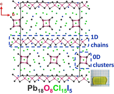 Pb18O8Cl15I5: A Polar Lead Mixed Oxyhalide with Unprecedented Architecture and Excellent Infrared Nonlinear Optical Properties