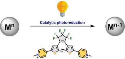 Catalytic Light‐Triggered Reduction Promoted by a Dithienylethene Derivative