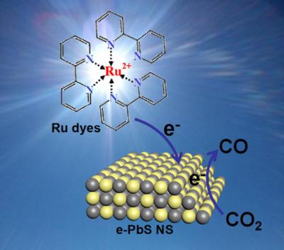 2D PbS Nanosheets with Zigzag Edges for Efficient CO2 Photoconversion