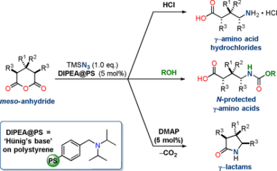Divergent Synthesis of γ‐Amino Acid and γ‐Lactam Derivatives from meso‐Glutaric Anhydrides