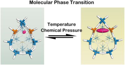 Structural Phase Transitions of a Molecular Metal Oxide