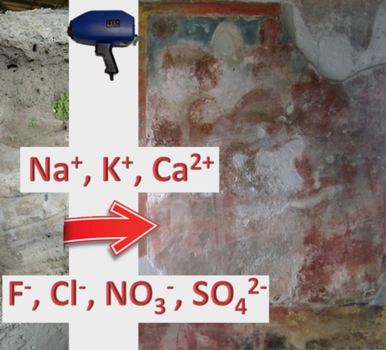 Elucidation of the Chemical Role of the Pyroclastic Materials on the State of Conservation of Mural Paintings from Pompeii