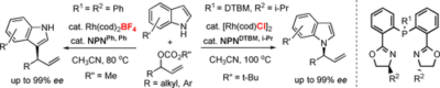 Rhodium‐Catalyzed Chemodivergent Regio‐ and Enantioselective Allylic Alkylation of Indoles