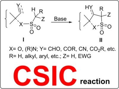 Updating the CSIC Reaction (2003–2020)
