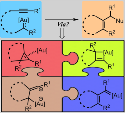 Non‐Canonical Reactivity of Gold Carbene with Alkyne: An Overview of the Mechanistic Premise