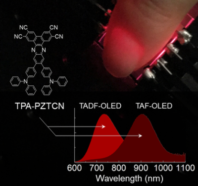 Highly Efficient Near‐Infrared Electrofluorescence from a Thermally Activated Delayed Fluorescence Molecule