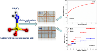 M(NH2SO3)2 (M=Sr, Ba): Two Deep‐Ultraviolet Transparent Sulfamates Exhibiting Strong Second Harmonic Generation Responses and Moderate Birefringence
