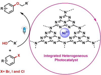 Visible‐Light Promoted C–O Bond Formation with an Integrated Carbon Nitride–Nickel Heterogeneous Photocatalyst