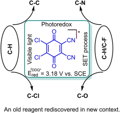 Excited‐State 2,3‐Dichloro‐5,6‐dicyano‐1,4‐benzoquinone (DDQ*) Initiated Organic Synthetic Transformations under Visible‐Light Irradiation