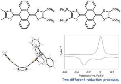 Synthesis, Structures, and Electrochemical Properties of Bis‐ and Tetrakis(diphenylphosphino)tetrathiafulvalenes Extended with an Anthraquinoid Spacer