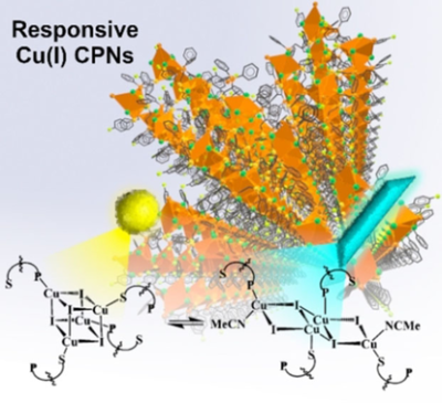 Self‐Assembly and Aggregation‐Induced Emission in Aqueous Media of Responsive Luminescent Copper(I) Coordination Polymer Nanoparticles