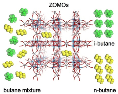 Zeolitic Vanadotungstates with Ultrahigh Porosities for Separation of Butane and Isobutane