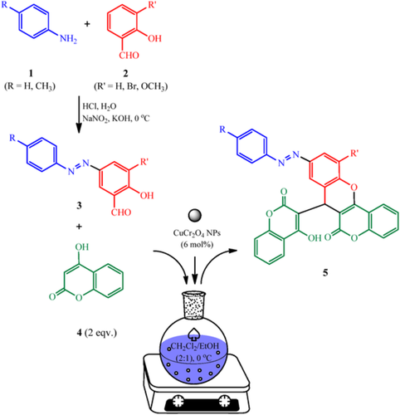 Sustainable synthesis of [1]benzopyran azo dyes using CuCr2O4 NPs