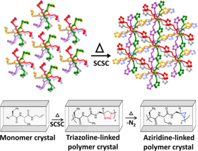 Topochemical Ene–Azide Cycloaddition Reaction