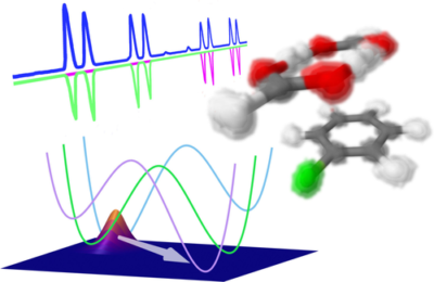 Double Proton Transfer Across a Table: The Formic Acid Dimer–Fluorobenzene Complex