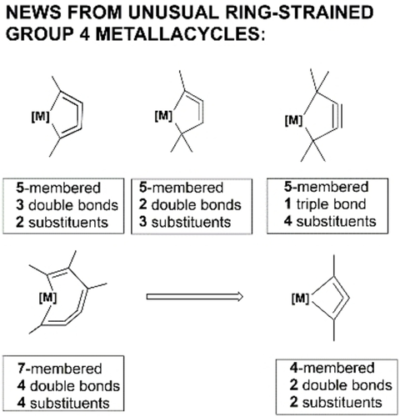"""Take a """"Snapshot"""" of New Syntheses, Reactions, and Characterizations from Unusual Unsaturated Ring Strained Group 4 Metallacycles"""