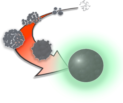 Insights on Luminescent Micro- and Nanospheres of Infinite Coordination Polymers